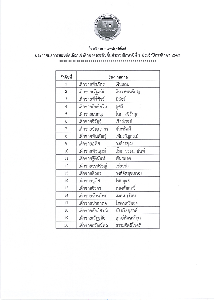 Primary exam results (Man) 63 (1)