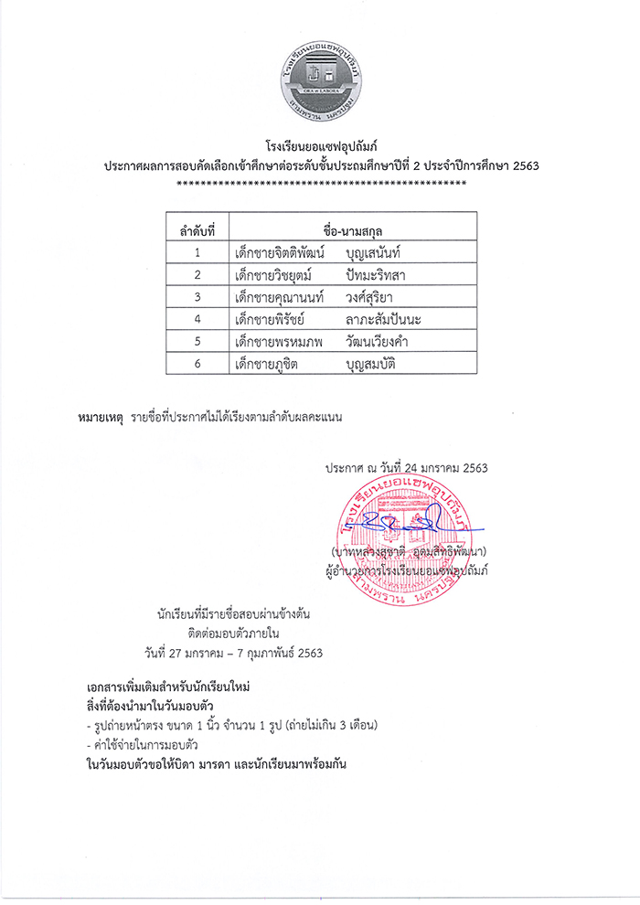 Primary exam results (Man) 63 (3)