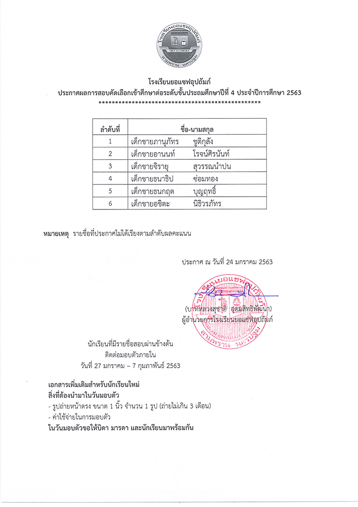 Primary exam results (Man) 63 (5)