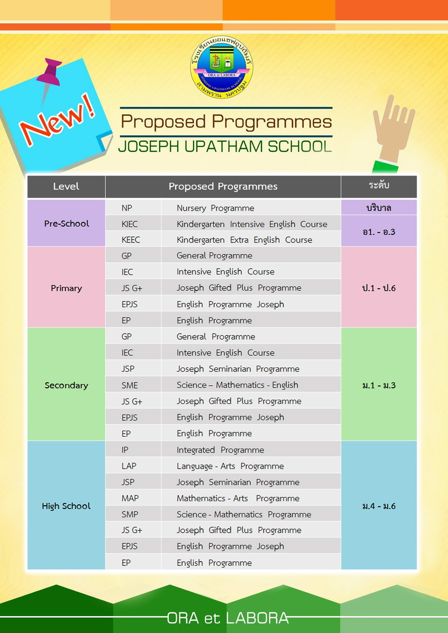 ProposedProgrammes